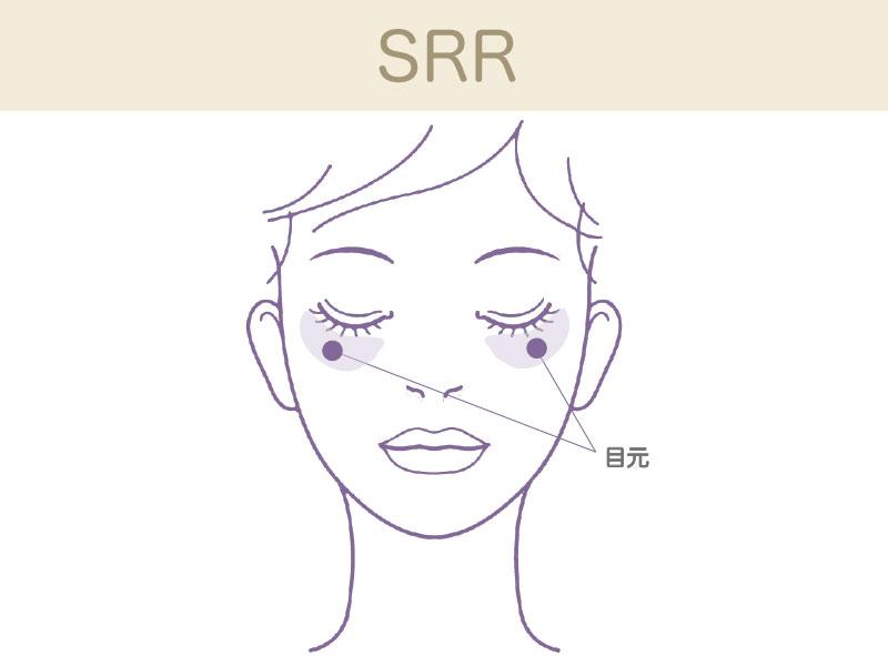 ウルトラセル(SSR)施術可能部位